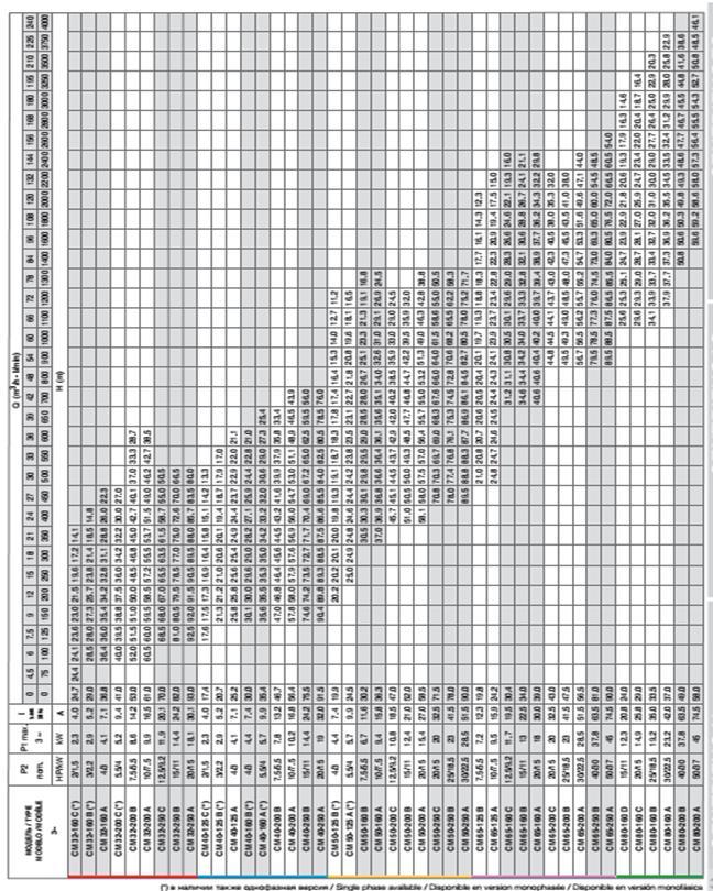 Thông số kỹ thuật pentax